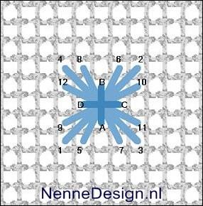 borduursteken vastgezet drievoudig kruis 4 borduren