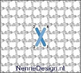 verticale-langwerpige-kruissteek-borduursteken-borduren