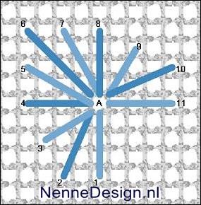borduursteken oogsteek variatie 6 borduren