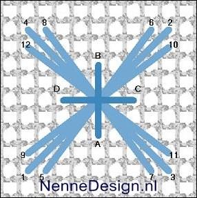 borduursteken vastgezet drievoudig kruis 8 borduren